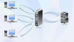WDCP管理系统中实现远程服务器自动备份